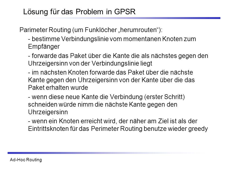 Lösung für das Problem in GPSR