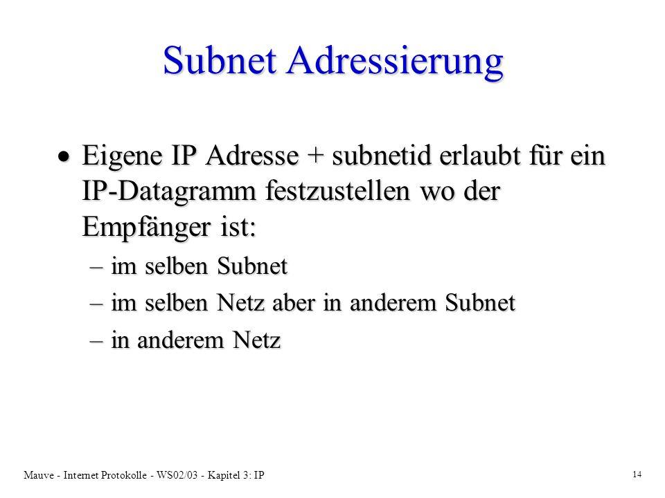 Subnet Adressierung Eigene IP Adresse + subnetid erlaubt für ein IP-Datagramm festzustellen wo der Empfänger ist: