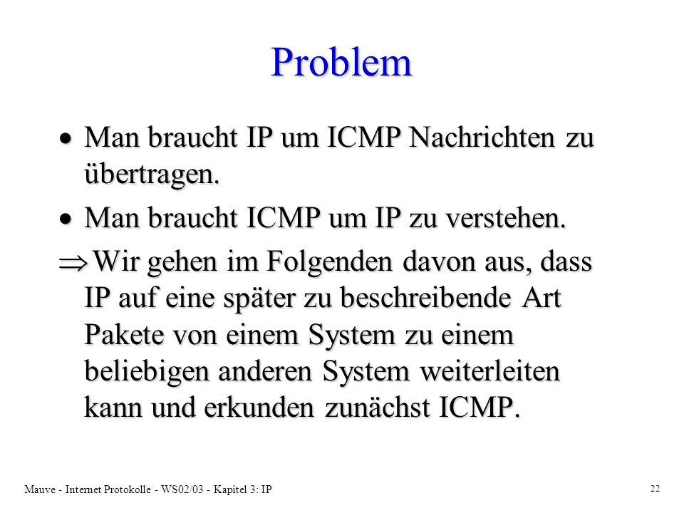 Problem Man braucht IP um ICMP Nachrichten zu übertragen.