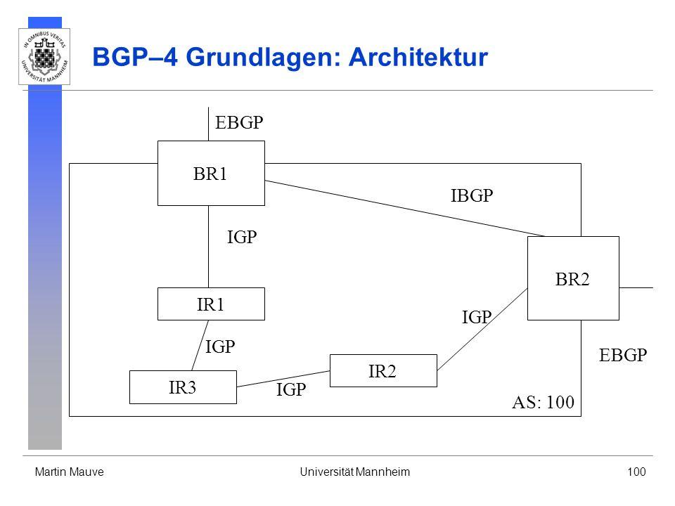 BGP–4 Grundlagen: Architektur