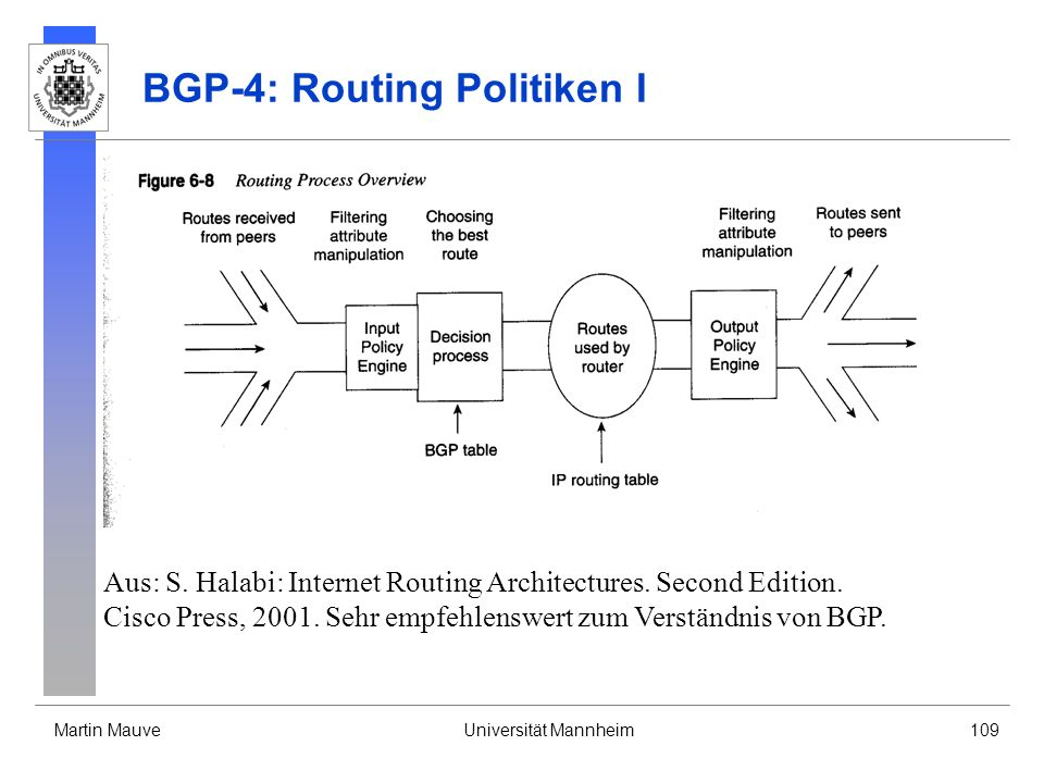BGP-4: Routing Politiken I