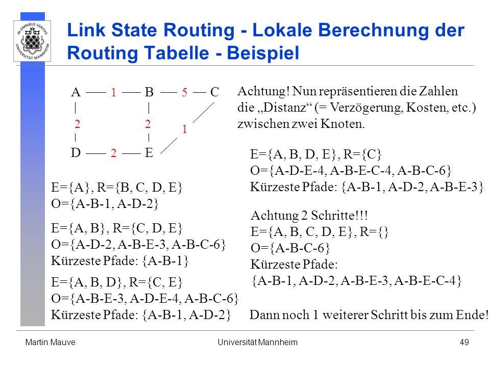 Link State Routing - Lokale Berechnung der Routing Tabelle - Beispiel