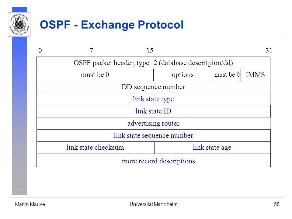 OSPF - Exchange Protocol