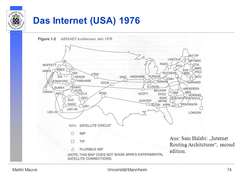 "Das Internet (USA) 1976 Aus: Sam Halabi: ""Internet Routing Architctures , second edition."