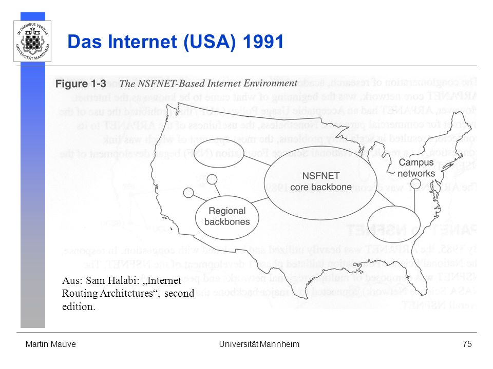 "Das Internet (USA) 1991 Aus: Sam Halabi: ""Internet Routing Architctures , second edition."