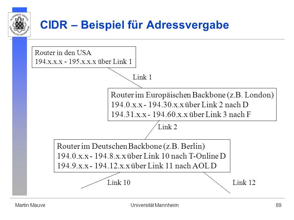 CIDR – Beispiel für Adressvergabe