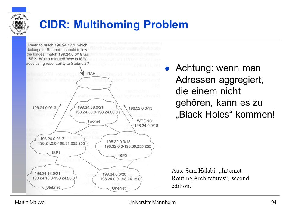CIDR: Multihoming Problem
