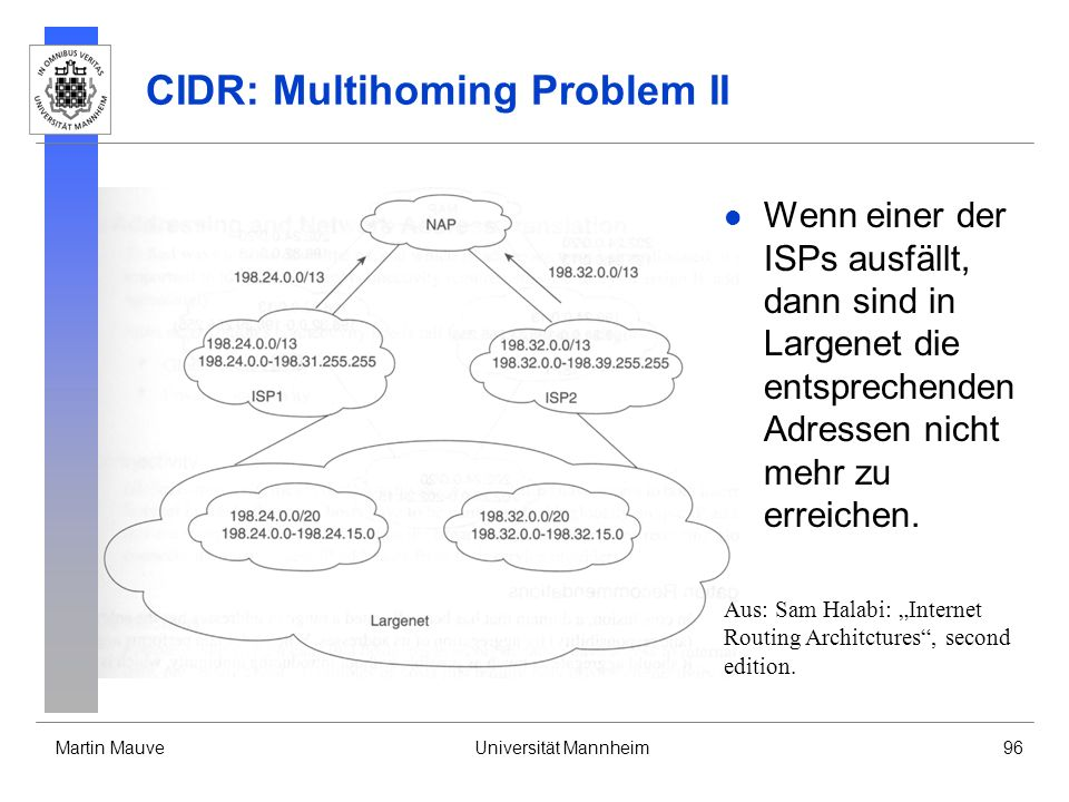 CIDR: Multihoming Problem II