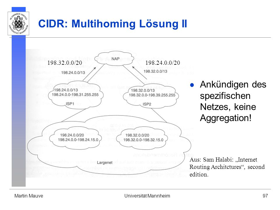 CIDR: Multihoming Lösung II
