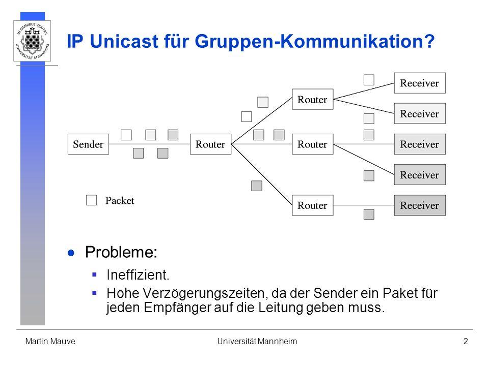 IP Unicast für Gruppen-Kommunikation
