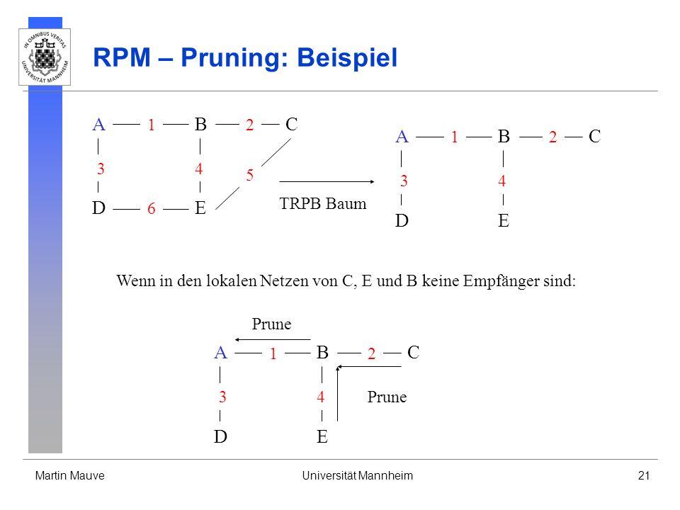 RPM – Pruning: Beispiel