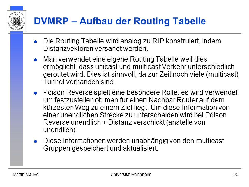 DVMRP – Aufbau der Routing Tabelle