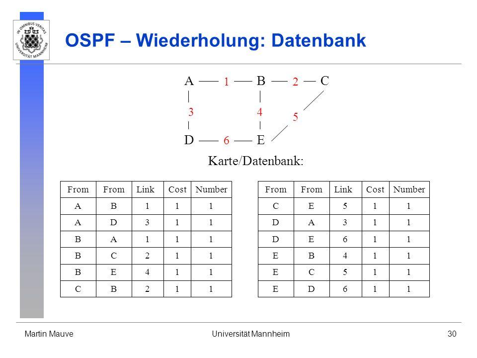 OSPF – Wiederholung: Datenbank