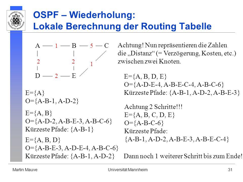 OSPF – Wiederholung: Lokale Berechnung der Routing Tabelle