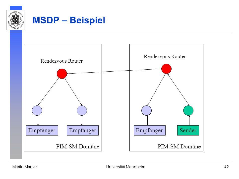 MSDP – Beispiel Empfänger Empfänger Empfänger Sender PIM-SM Domäne