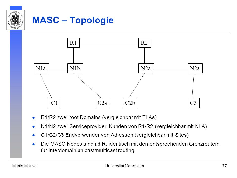 MASC – Topologie R1 R2 N1a N1b N2a N2a C1 C2a C2b C3