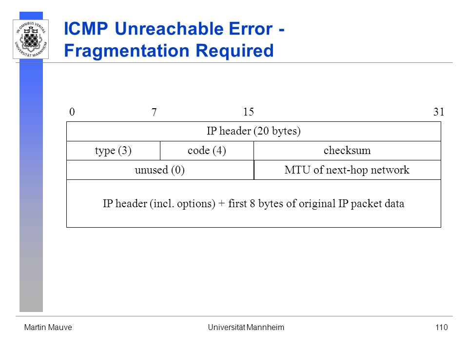 ICMP Unreachable Error - Fragmentation Required