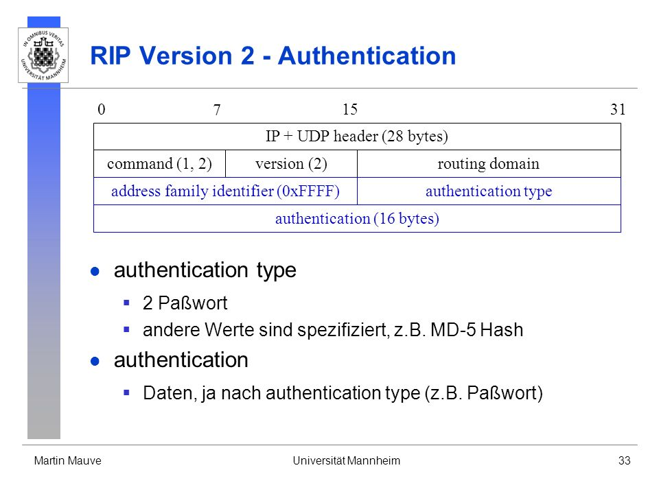 RIP Version 2 - Authentication