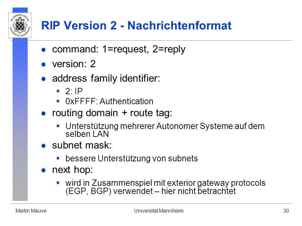 RIP Version 2 - Nachrichtenformat