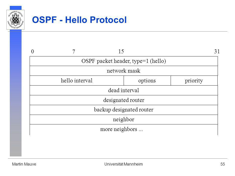 OSPF - Hello Protocol 7 15 31 OSPF packet header, type=1 (hello)