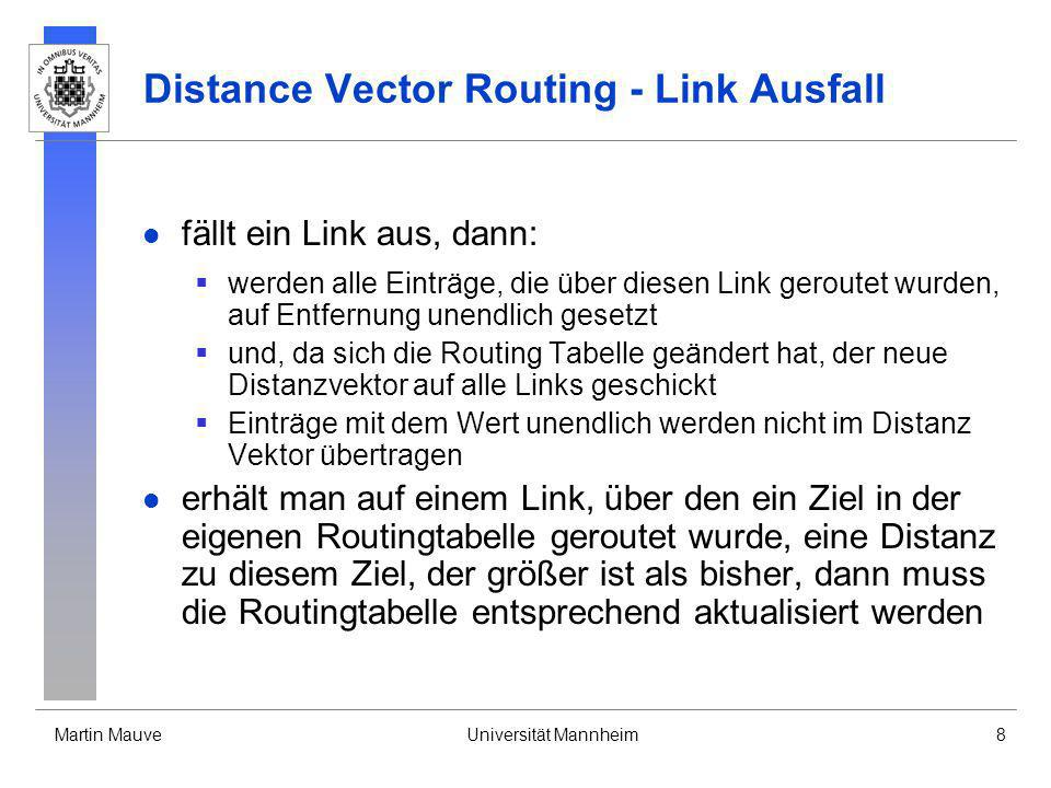 Distance Vector Routing - Link Ausfall