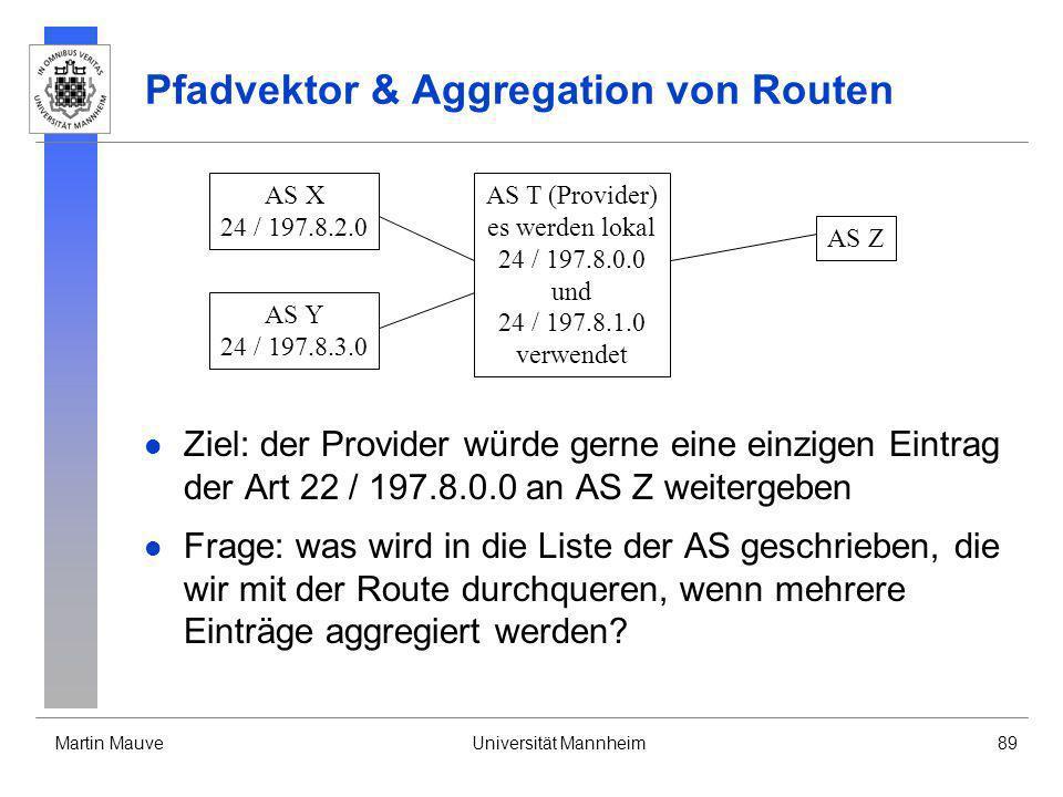 Pfadvektor & Aggregation von Routen