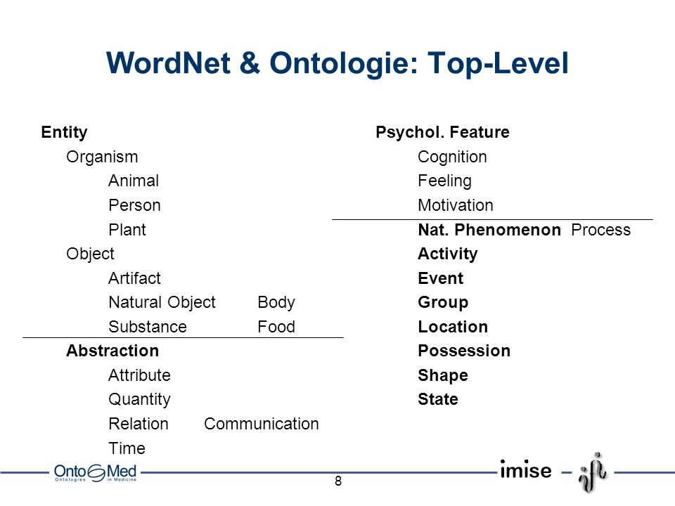 WordNet & Ontologie: Top-Level