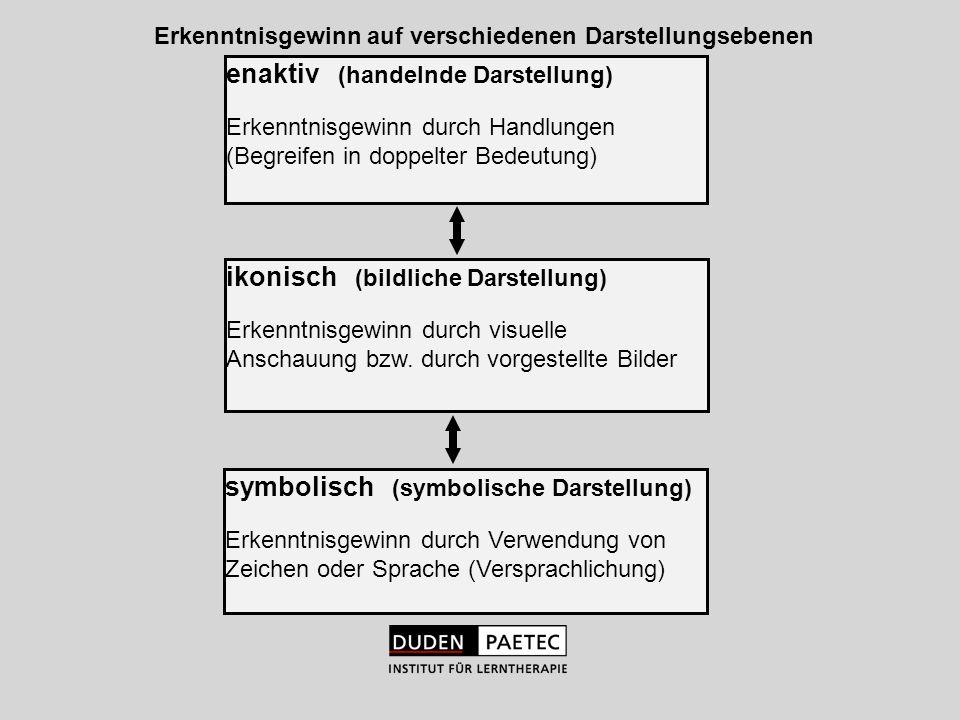 enaktiv (handelnde Darstellung)