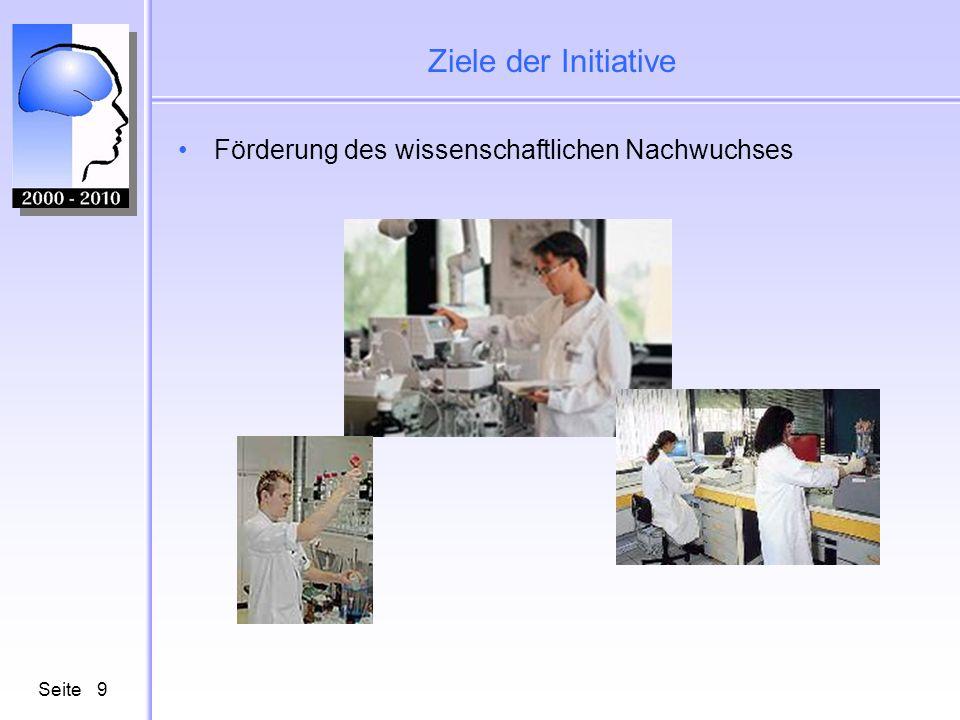 Ziele der Initiative Förderung des wissenschaftlichen Nachwuchses