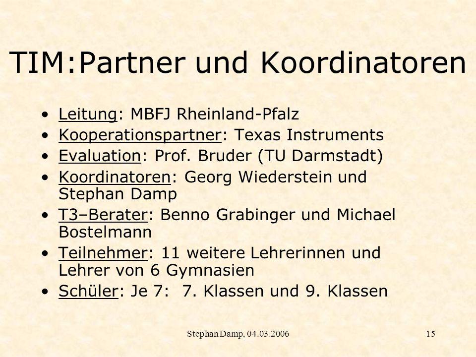 TIM:Partner und Koordinatoren