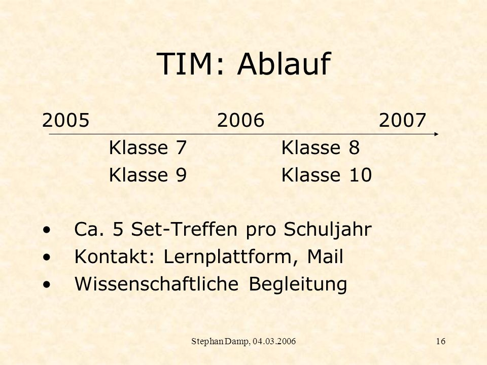 TIM: Ablauf 2006 2007 Klasse 7 Klasse 8 Klasse 9 Klasse 10