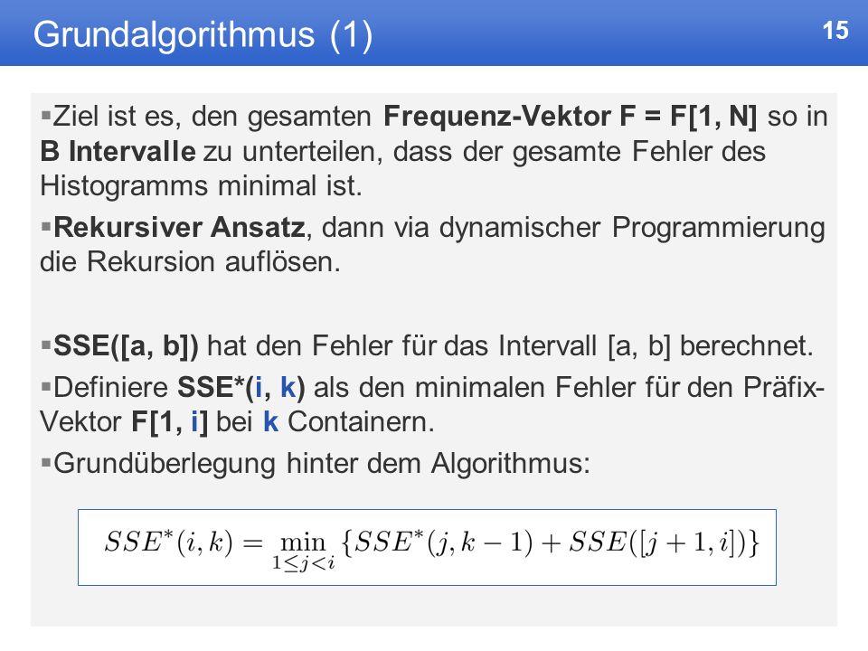 Grundalgorithmus (1)
