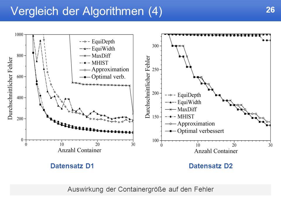 Vergleich der Algorithmen (4)