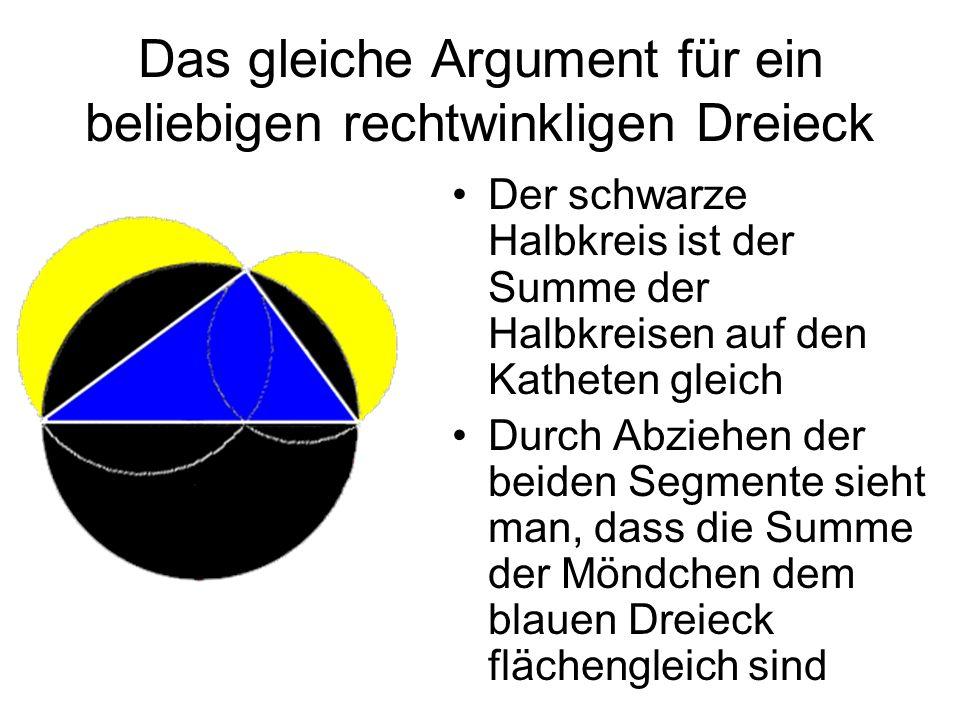 Das gleiche Argument für ein beliebigen rechtwinkligen Dreieck
