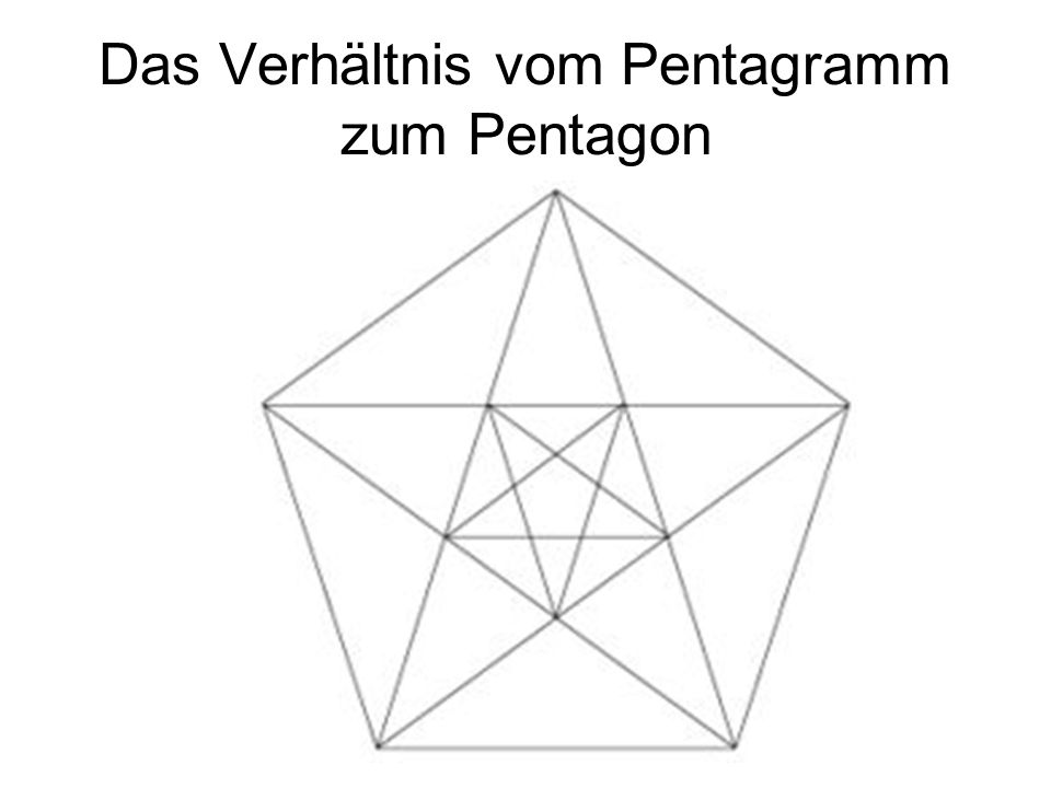 Das Verhältnis vom Pentagramm zum Pentagon