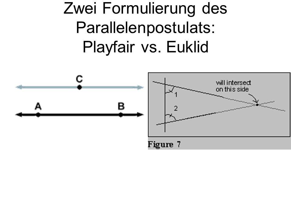 Zwei Formulierung des Parallelenpostulats: Playfair vs. Euklid