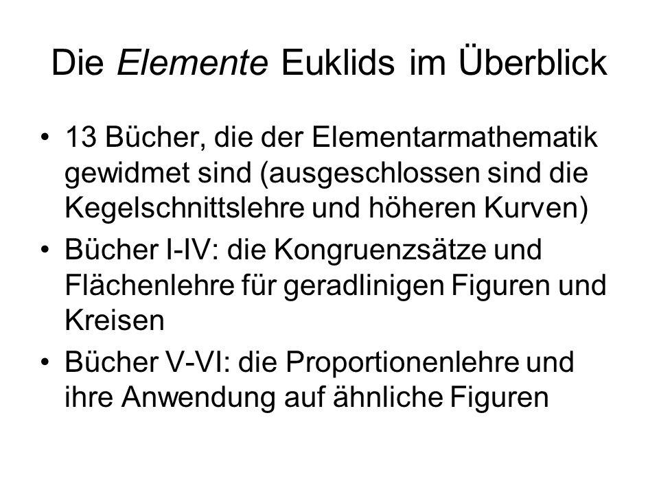 Die Elemente Euklids im Überblick