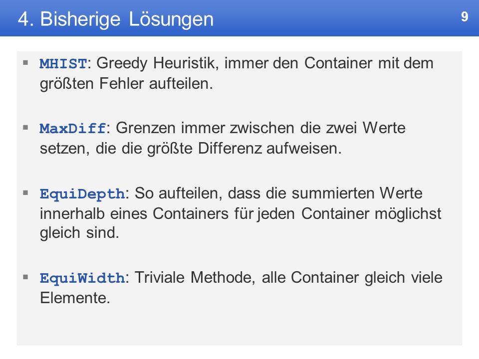 4. Bisherige Lösungen MHIST: Greedy Heuristik, immer den Container mit dem größten Fehler aufteilen.