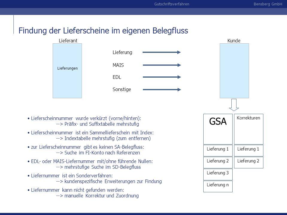 GSA Findung der Lieferscheine im eigenen Belegfluss Lieferant Kunde