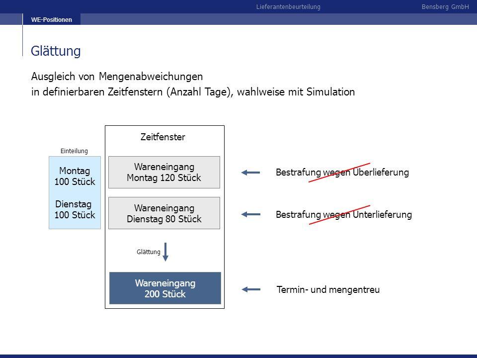 WE-PositionenGlättung. Ausgleich von Mengenabweichungen in definierbaren Zeitfenstern (Anzahl Tage), wahlweise mit Simulation.