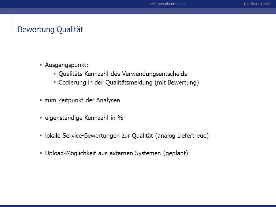 Bewertung Qualität Ausgangspunkt:
