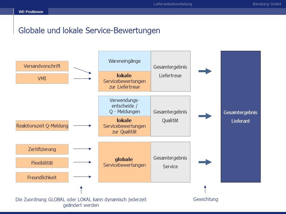 Globale und lokale Service-Bewertungen