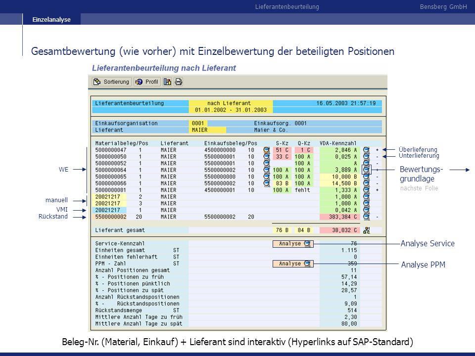 Einzelanalyse Gesamtbewertung (wie vorher) mit Einzelbewertung der beteiligten Positionen. Überlieferung.