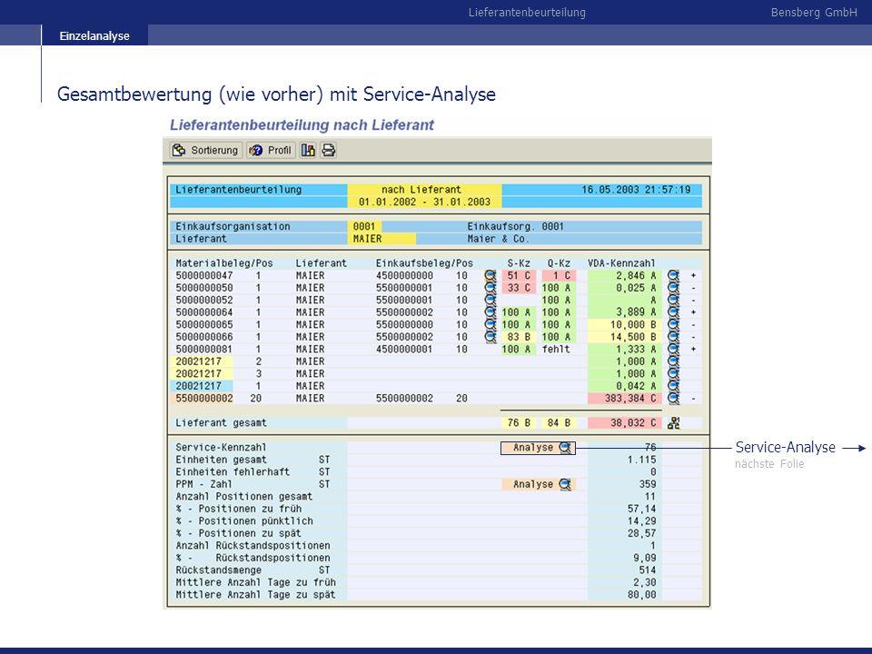Gesamtbewertung (wie vorher) mit Service-Analyse