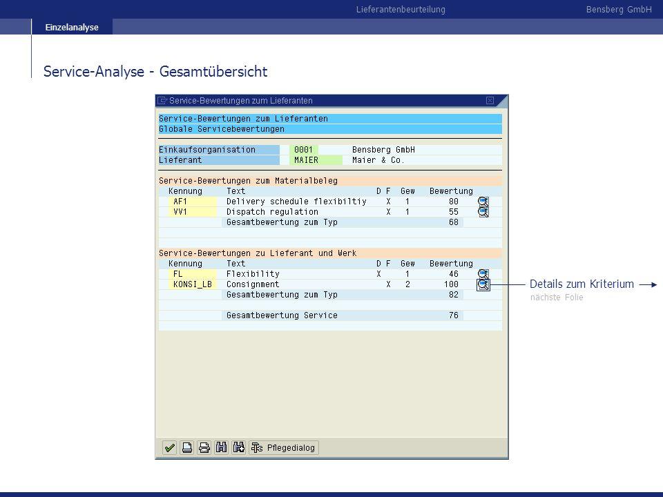 Service-Analyse - Gesamtübersicht