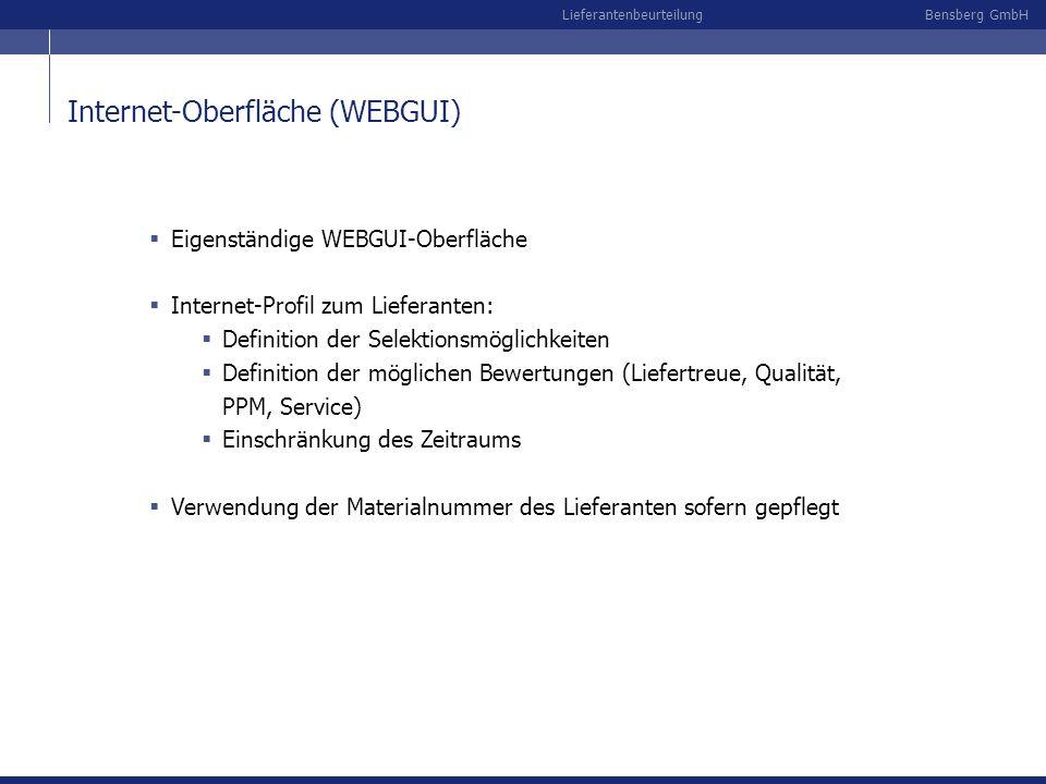 Internet-Oberfläche (WEBGUI)