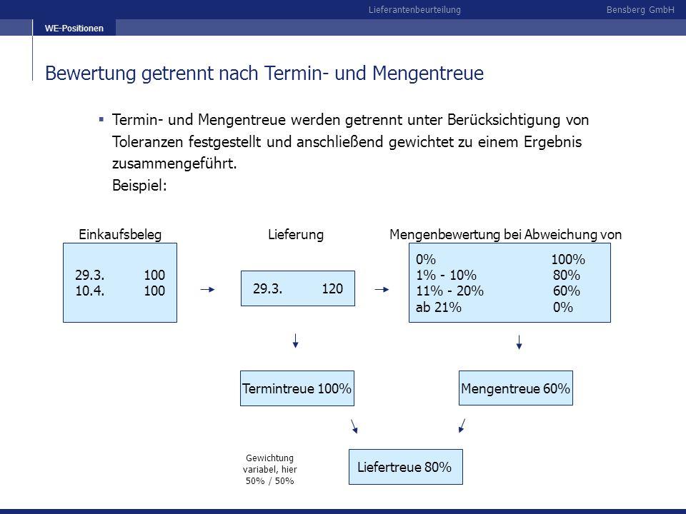 Bewertung getrennt nach Termin- und Mengentreue