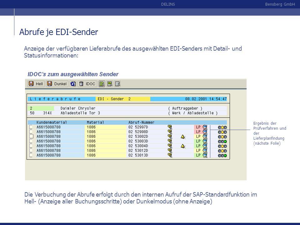 Abrufe je EDI-Sender Anzeige der verfügbaren Lieferabrufe des ausgewählten EDI-Senders mit Detail- und Statusinformationen: