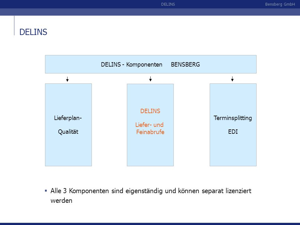 DELINSDELINS - Komponenten BENSBERG. Lieferplan- Qualität. DELINS. Liefer- und Feinabrufe. Terminsplitting.