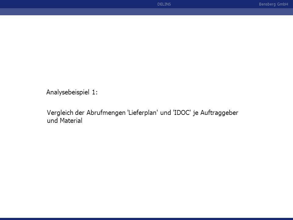 Analysebeispiel 1: Vergleich der Abrufmengen Lieferplan und IDOC je Auftraggeber und Material